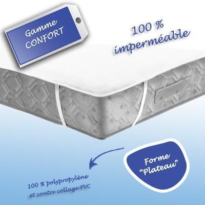 alèse plateau jetable imperméable 140x190