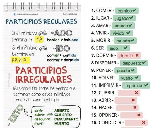 apprendre l espagnol en 1 mois