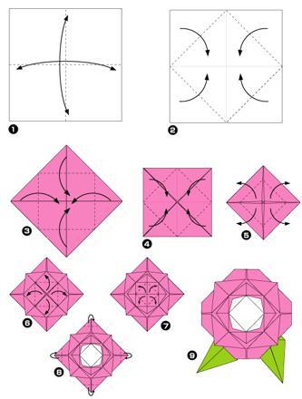 apprendre origami