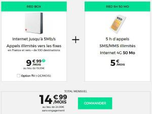 comparatif box internet 2017