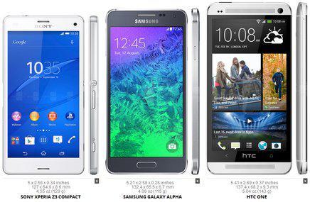 smartphone entre 4 et 5 pouces