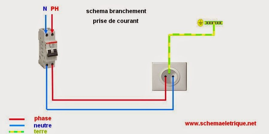 branchement prise courant