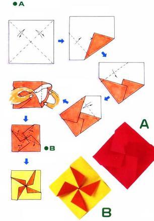 diagramme origami