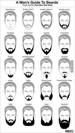 differente barbe