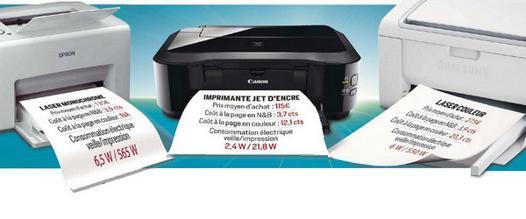 imprimante laser et jet d encre