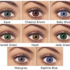 prix des lentilles de couleurs