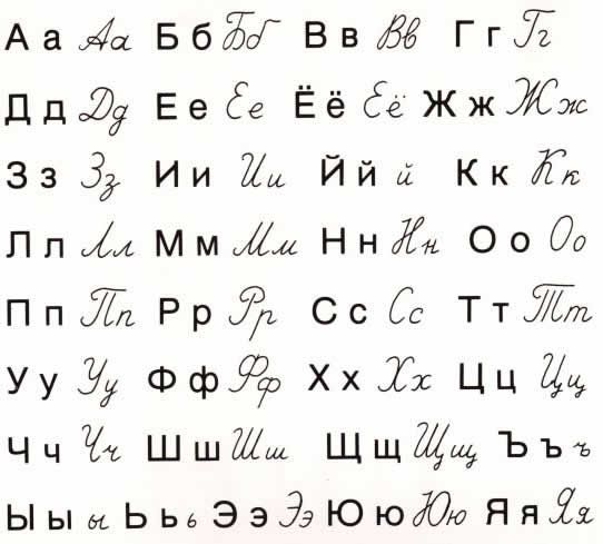 russe cyrillique