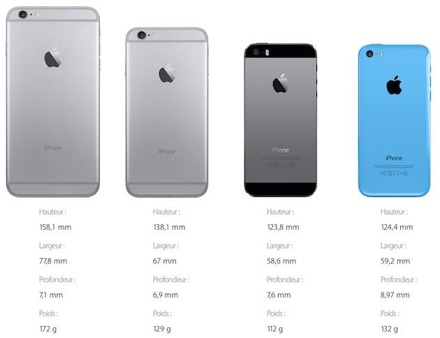 taille d un iphone 6